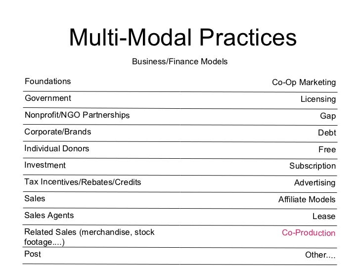 Multi-Modal Practices Business/Finance Models Foundations Co-Op Marketing Government Licensing Nonprofit/NGO Partnerships ...