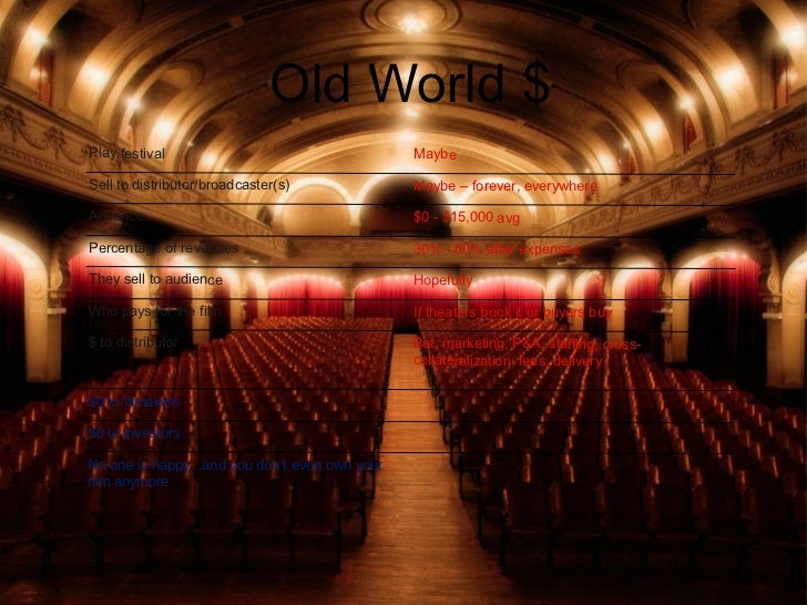 Old World $ Play festival Maybe Sell to distributor/broadcaster(s)  Maybe – forever, everywhere  Advance $0 - $15,000 avg ...