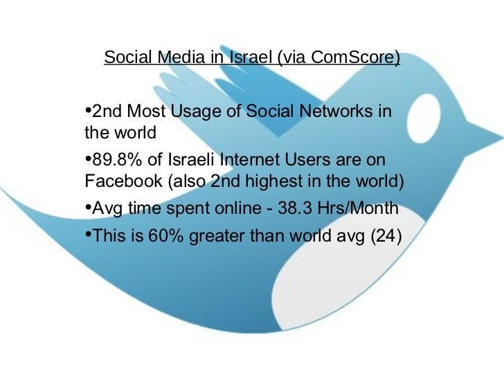 <ul><li>Social Media in Israel (via ComScore) </li></ul><ul><li>2nd Most Usage of Social Networks in the world </li></ul><...