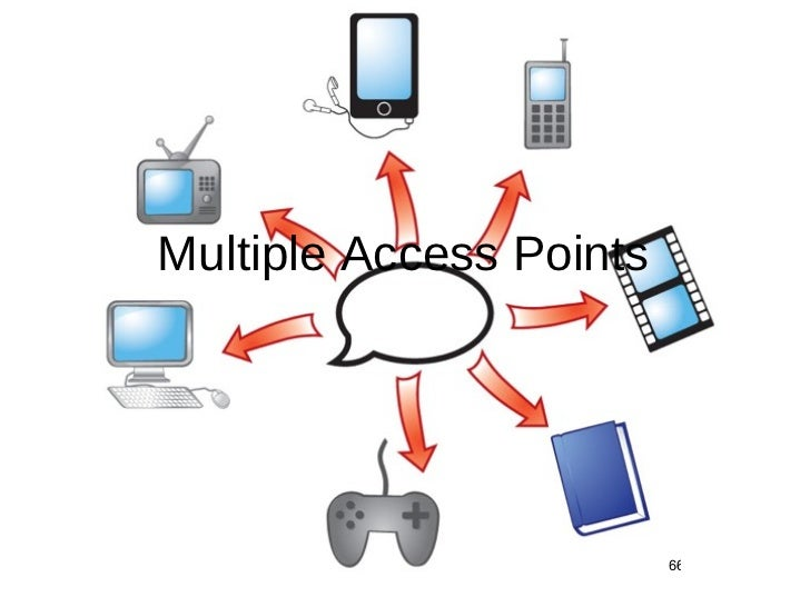 Multiple Access Points