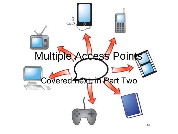 Multiple Access Points Covered next, in Part Two