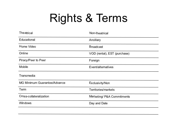 Rights & Terms Theatrical Non-theatrical Educational Ancillary Home Video Broadcast Online VOD (rental), EST (purchase) Pi...