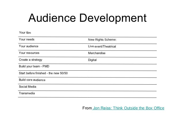 Audience Development From  Jon Reiss:  Think Outside the Box Office Your film Your needs New Rights Scheme: Your audience ...