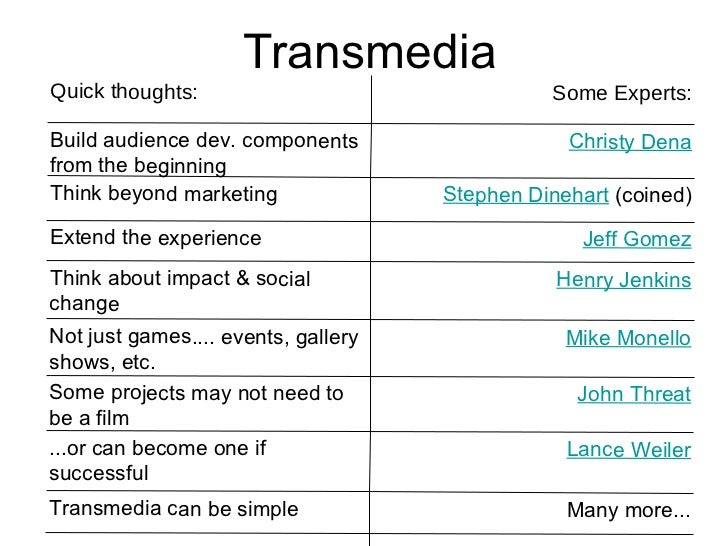 Transmedia Quick thoughts: Some Experts: Build audience dev. components from the beginning Christy Dena Think beyond marke...
