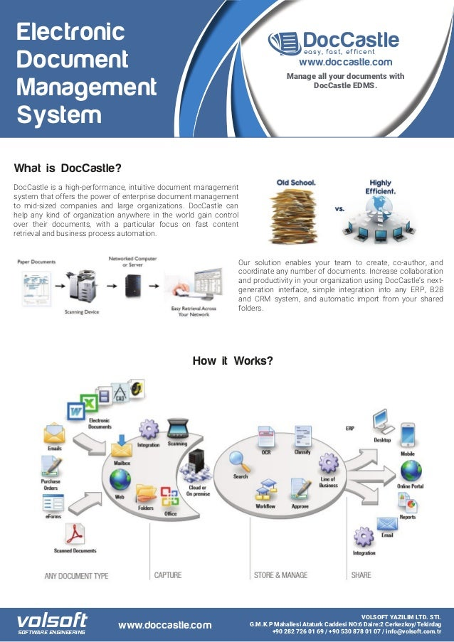 Doccastle electronic document management system for E document management system