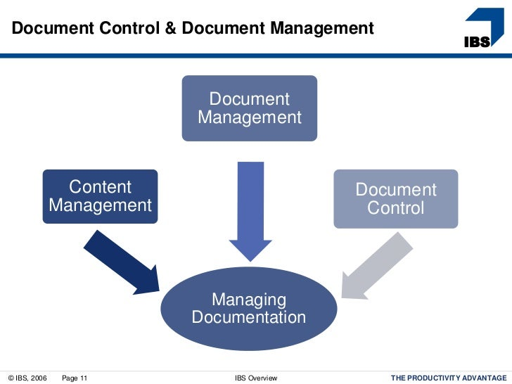 management contro system This paper puts forward the performance management and control (pmc) framework as a research tool for describing the structure and operation of management contr.