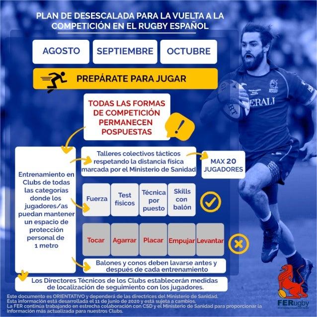 Infografías Covid-19 y Rugby