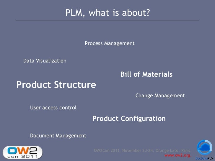 PLM, what is about?                         Process Management Data Visualization                                         ...