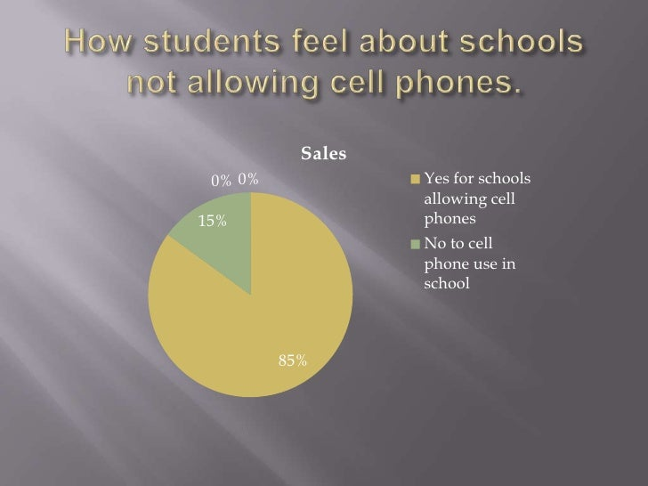 how the cell phone has affected the classroom essay Research on the possibility of cell phone addiction  our creepy attachment to cell phones  whether it's writing a college essay or spending.