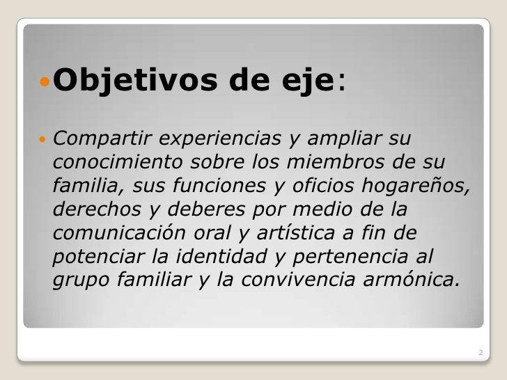 de eje: Objetivos      Compartir experiencias y ampliar su      conocimiento sobre los miembros de su     familia, sus f...