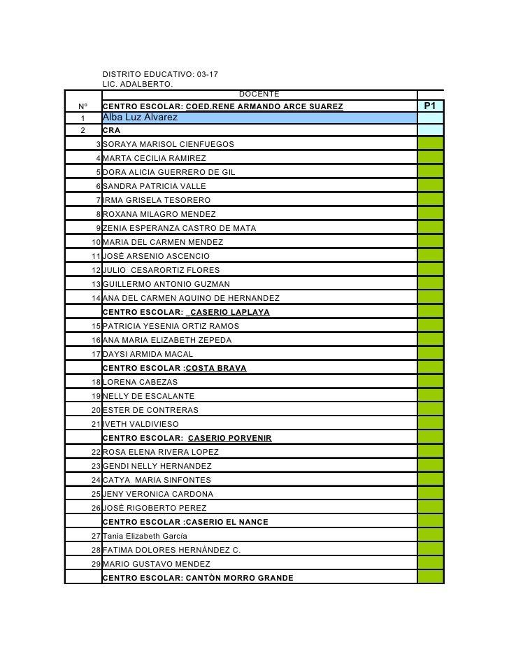 DISTRITO EDUCATIVO: 03-17        LIC. ADALBERTO.                                  DOCENTE Nº     CENTRO ESCOLAR: COED.RENE...