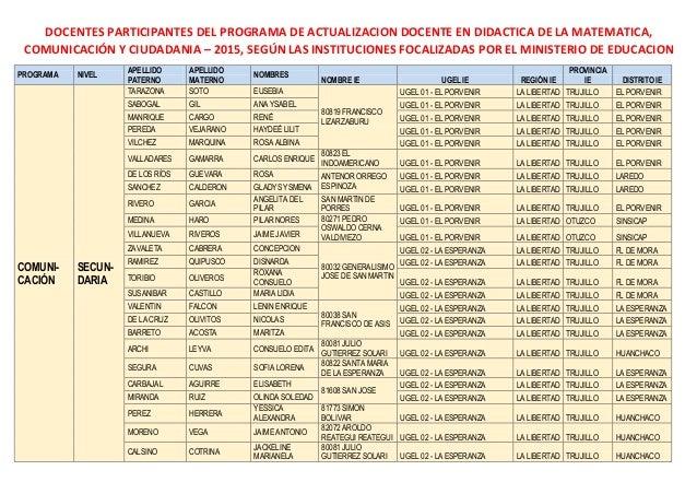 DOCENTES PARTICIPANTES DEL PROGRAMA DE ACTUALIZACION DOCENTE EN DIDACTICA DE LA MATEMATICA, COMUNICACIÓN Y CIUDADANIA – 20...