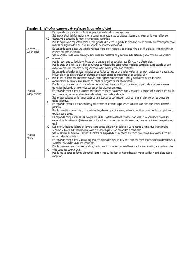 Cuadro 1. Niveles comunes de referencia: escala global Usuario competente C2 Es capaz de comprender con facilidad pr�ctica...