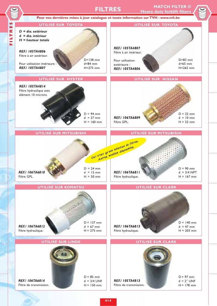 MATCH FILTER ®                                                              FILTRES                             Heavy duty...