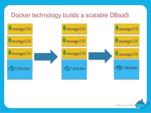 Docker technology builds a scalable DBaaS VM VM VM
