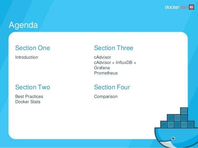 Agenda Section Three cAdvisor cAdvisor + InfluxDB + Grafana Prometheus Section Four Comparison Section One Introduction Se...