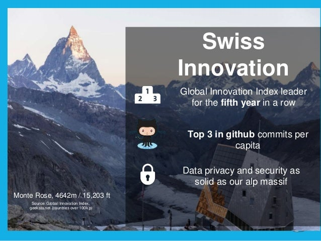 Monte Rose, 4642m / 15,203 ft Swiss Innovation Global Innovation Index leader for the fifth year in a row Data privacy and...