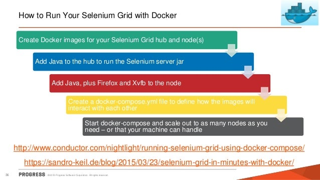 Docker - A high level introduction to dockers and containers