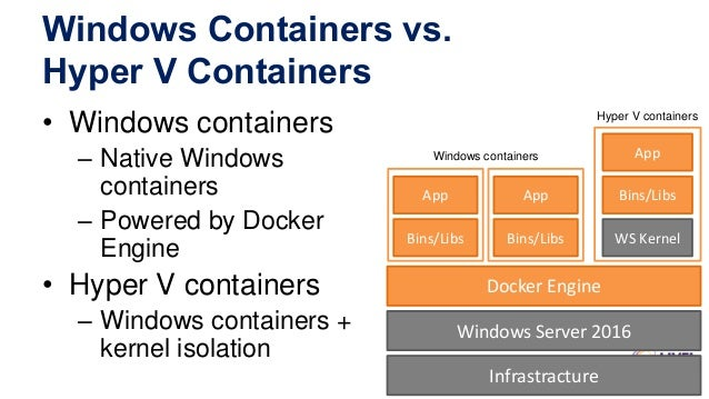 docker how to run linux commands in a container