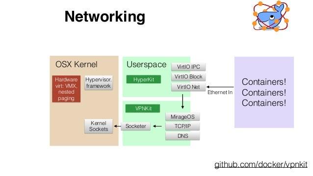 Unikernels: Rise of the Library Hypervisor