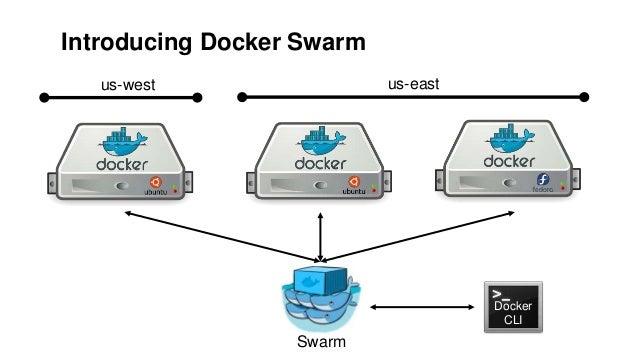 Docker seattle meetup april 2015 the docker for Docker run consul