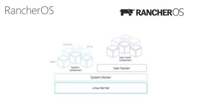 Docker Platform and Ecosystem