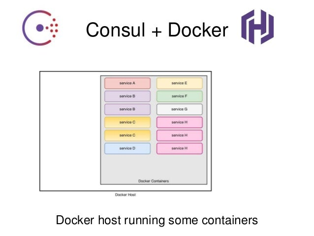 Docker service registration and discovery for Consul and docker