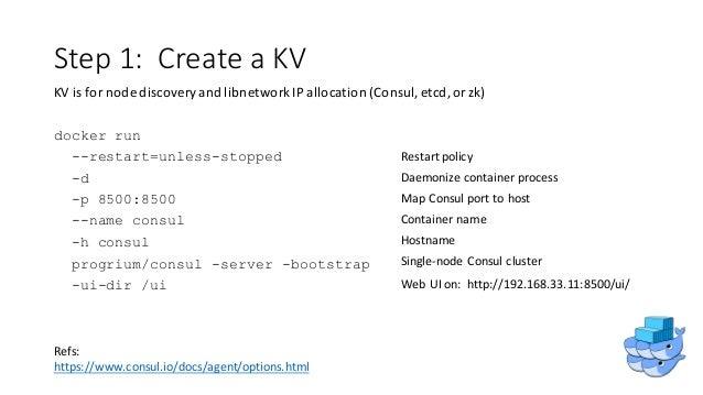 Docker swarm docker native clustering for Docker run consul