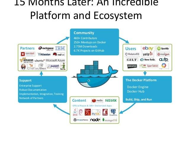 Docker-hanoi meetup #1: introduction about Docker