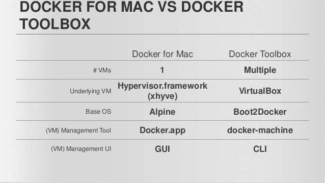 Ruby on rails mac vs ubuntu download