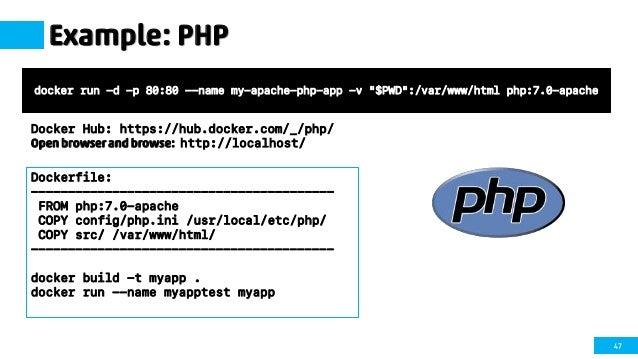 Bitnami Apache Docker