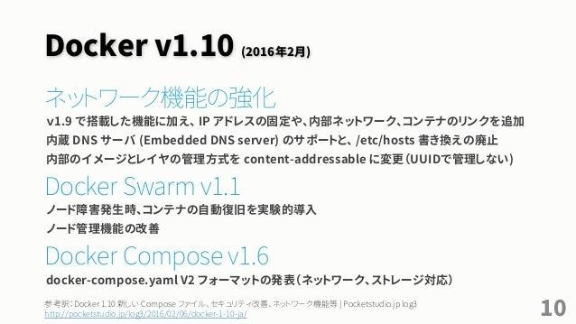 Docker v1.10 (2016年2月) ネットワーク機能の強化 v1.9 で搭載した機能に加え、 IP アドレスの固定や、内部ネットワーク、コンテナのリンクを追加 内蔵 DNS サーバ (Embedded DNS server) のサポー...