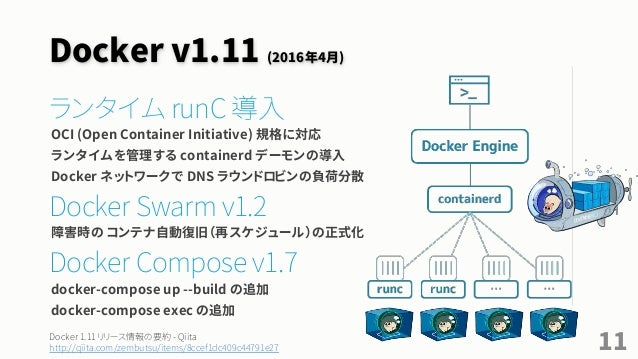 Docker v1.11 (2016年4月) ランタイム runC 導入 OCI (Open Container Initiative) 規格に対応 ランタイムを管理する containerd デーモンの導入 Docker ネットワークで DN...