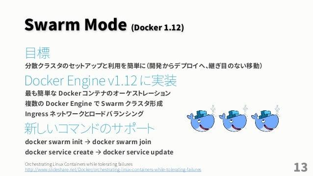 Swarm Mode (Docker 1.12) 目標 分散クラスタのセットアップと利用を簡単に(開発からデプロイへ、継ぎ目のない移動) Docker Engine v1.12 に実装 最も簡単な Docker コンテナのオーケストレーション ...