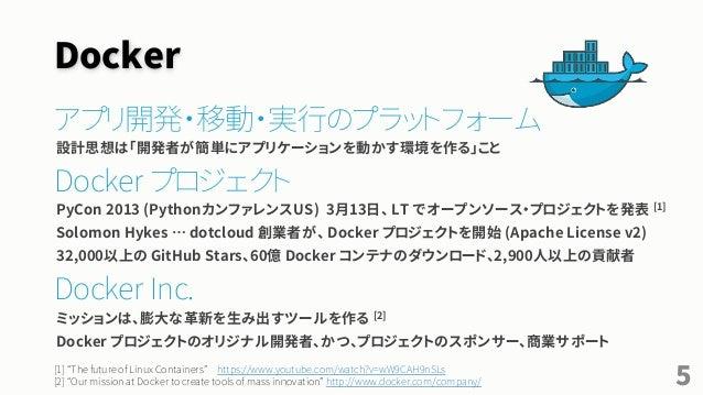 Docker アプリ開発・移動・実行のプラットフォーム 設計思想は「開発者が簡単にアプリケーションを動かす環境を作る」こと Docker プロジェクト PyCon 2013 (PythonカンファレンスUS) 3月13日、 LT でオープンソー...