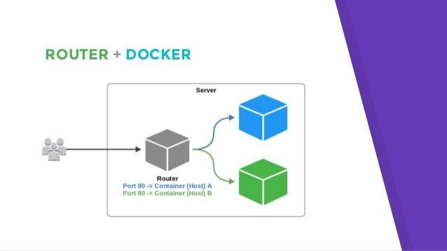 Tdc2016 poa trilha devops blue green deployment com docker for Consul node js