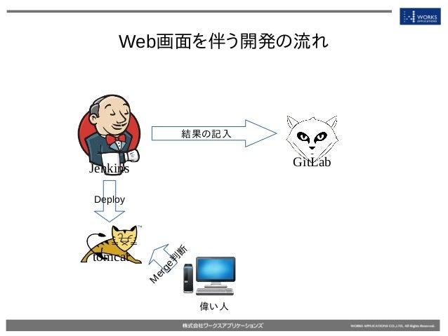 Web画面を伴う開発の流れ Jenkins GitLab M erge判 断 tomcat Deploy 結果の記入 偉い人