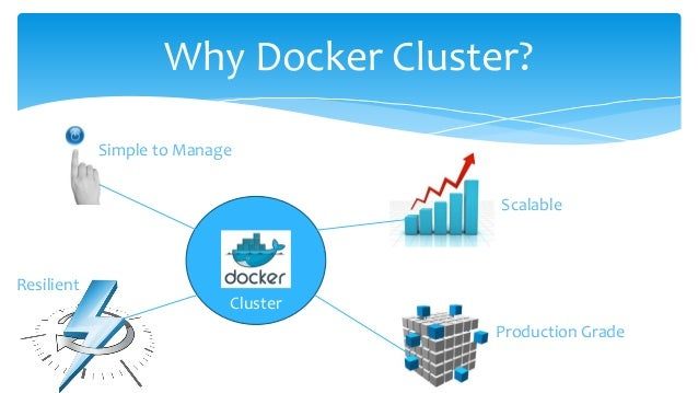Why Docker Cluster? Cluster Simple to Manage Scalable Resilient Production Grade