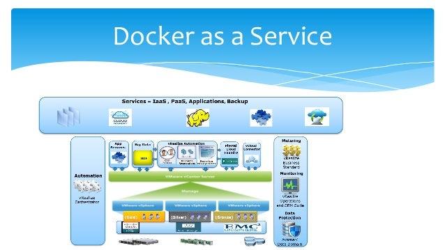 Docker as a Service