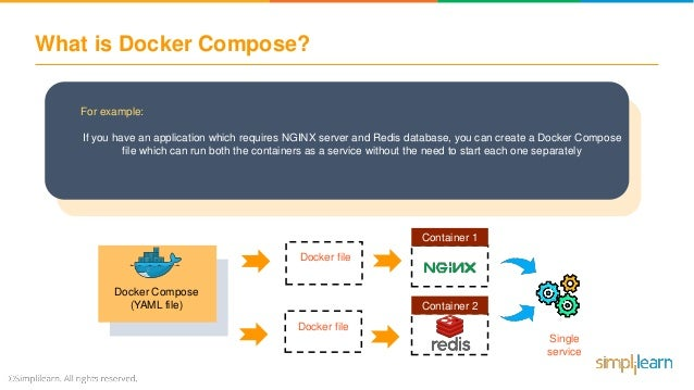 Docker Compose Connect To Host Database