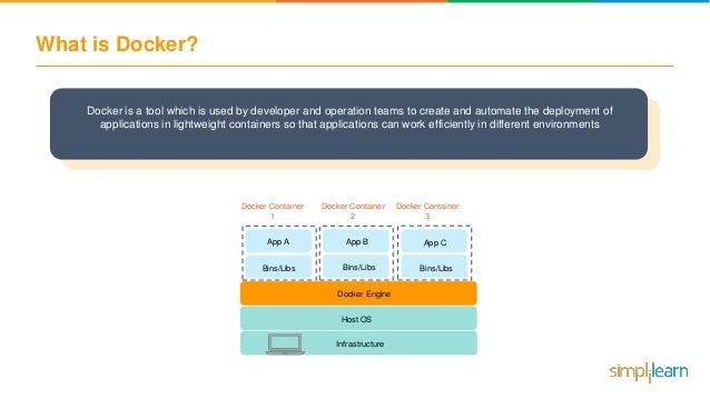 Docker Compose | Docker Compose Tutorial | Docker Tutorial