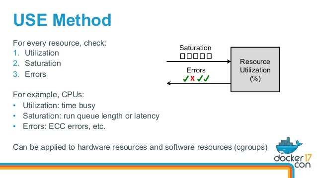 USE Method For every resource, check: 1. Utilization 2. Saturation 3. Errors For example, CPUs: • Utilization: time bu...
