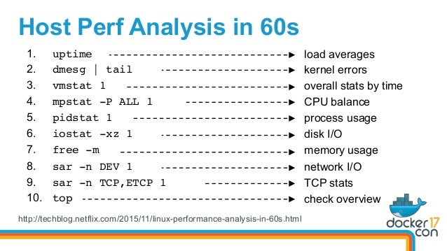 Host Perf Analysis in 60s http://techblog.netflix.com/2015/11/linux-performance-analysis-in-60s.html 1. uptime 2. dmesg ...
