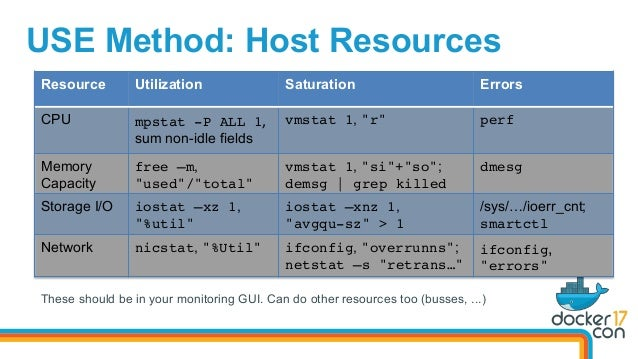 """USE Method: Host Resources Resource Utilization Saturation Errors CPU mpstat -P ALL 1, sum non-idle fields vmstat 1, """"r"""" ..."""