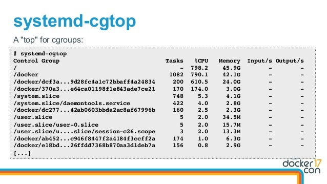 systemd-cgtop # systemd-cgtop Control Group Tasks %CPU Memory Input/s Output/s / - 798.2 45.9G - - /docker 1082 790.1 42.1...