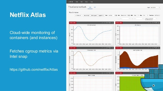 Cloud-wide monitoring of containers (and instances) Fetches cgroup metrics via Intel snap https://github.com/netflix/Atlas...