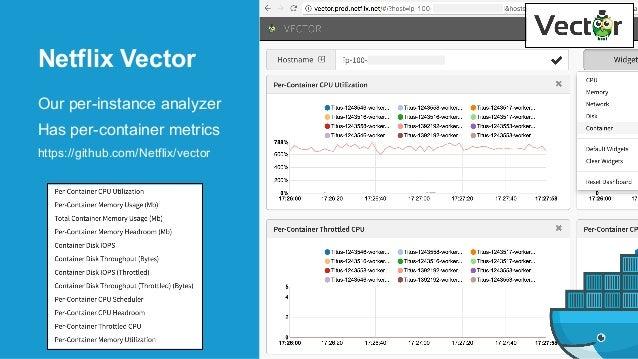 Our per-instance analyzer Has per-container metrics https://github.com/Netflix/vector Netflix Vector