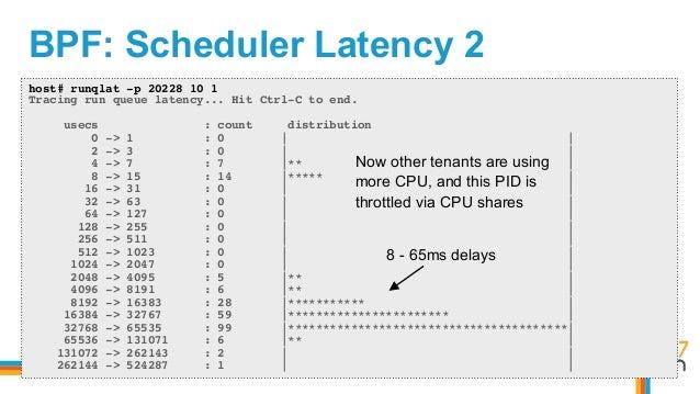 BPF: Scheduler Latency 2 host# runqlat -p 20228 10 1 Tracing run queue latency... Hit Ctrl-C to end. usecs : count distrib...