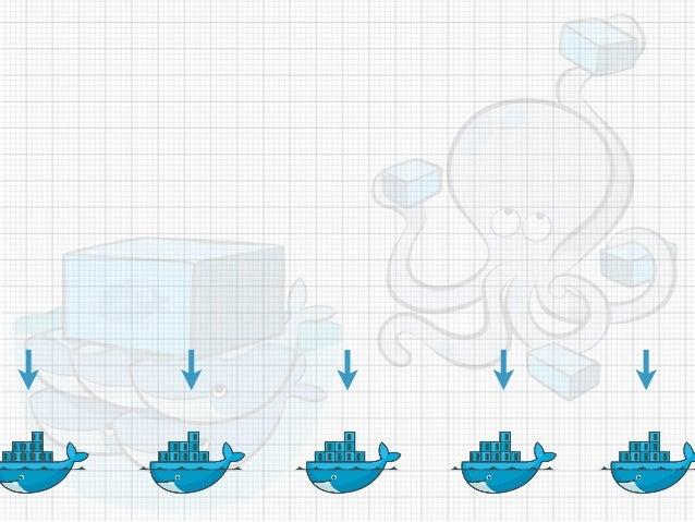 Shipper or Mesos or Coreos/FleetGeardor or or orConsul Helios Centurion EC2 Rackspace GCE Orchard Tutum