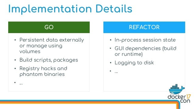 Back to the Future: Containerize Legacy Applications - Rob Tanner, No…
